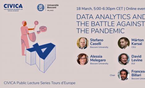 I data analytics nella battaglia contro la pandemia