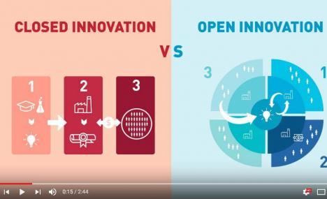 Anche per l'innovazione arriva l'eta' dello sharing