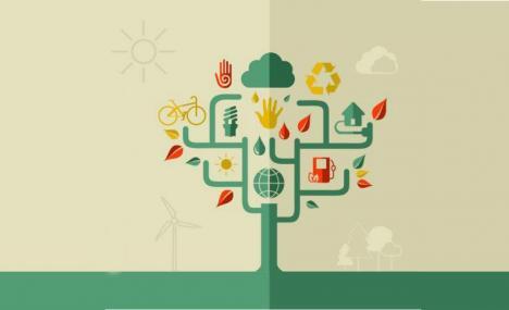 Impresa sostenibile: parte il Mooc della Bocconi