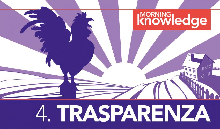 Morning Knowledge /4. Trasparenza
