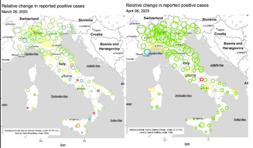 Coronavirus Data Analysis Made Easier